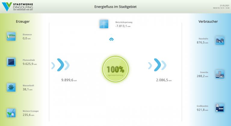 Energieradar Screenshot